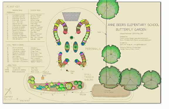 Cheryl Corson Design: Anne Beers Elementary School Butterfly